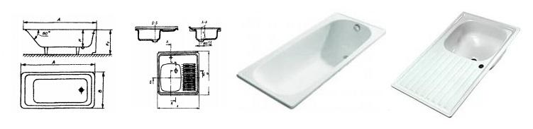 Стальные эмалированные приборы по ГОСТ 23695-94
