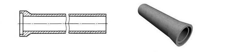 Труба железобетонная безнапорная ГОСТ 6482-2011