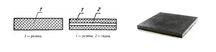 Резина ГОСТ 7338-90