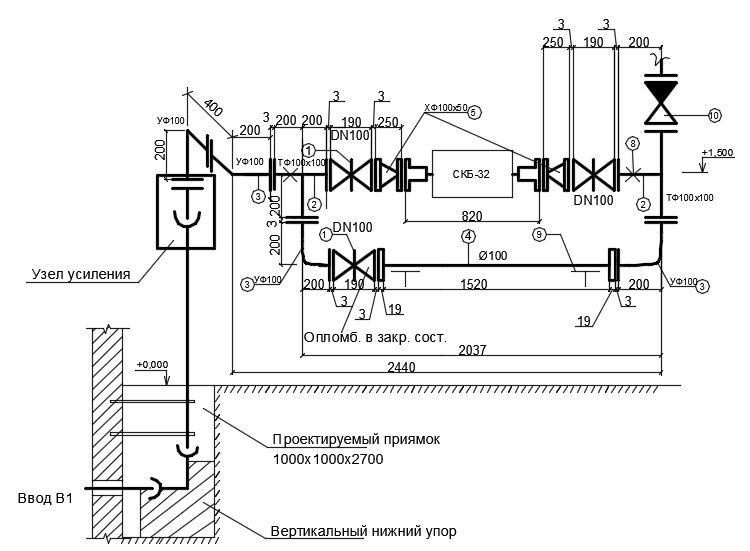 схема водопроводного ввода
