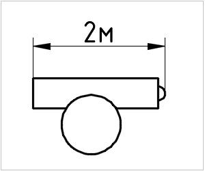 обозначение артиллерии на чертеже