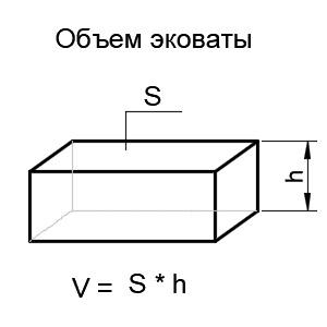Эковата расчет количества калькулятор